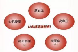 纳豆激酶的4种功效及副作用和哪些人不能吃纳豆激酶