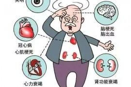 肽对高血压的降压效果怎么样?小分子复合多肽真能降血压吗?